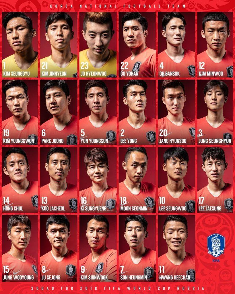 アジアのサッカー選手一覧